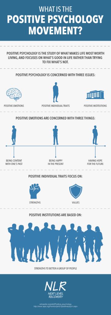 positive_psychology-01